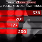 WPRI chart of mental health calls in Providence