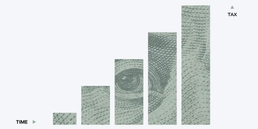 A chart of taxes over time